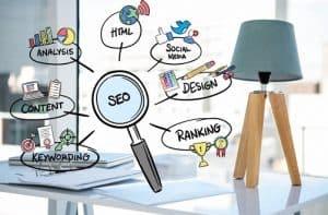 כיצד לקדם אתר בגוגל - המפתח הסודי להצלחה מקוונת